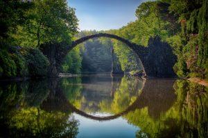 Un road trip allemand sur la route romantique